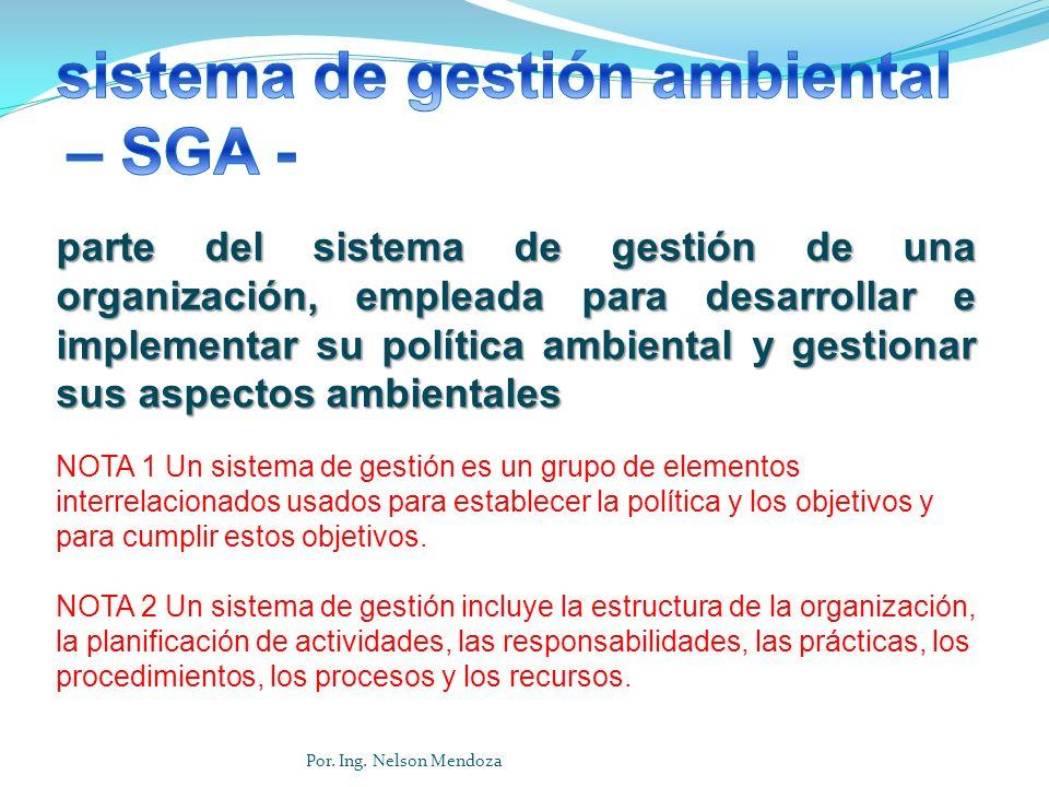 sistema de gestión ambiental – SGA -