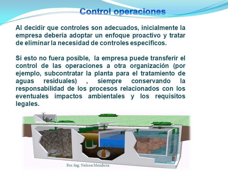 Control operaciones