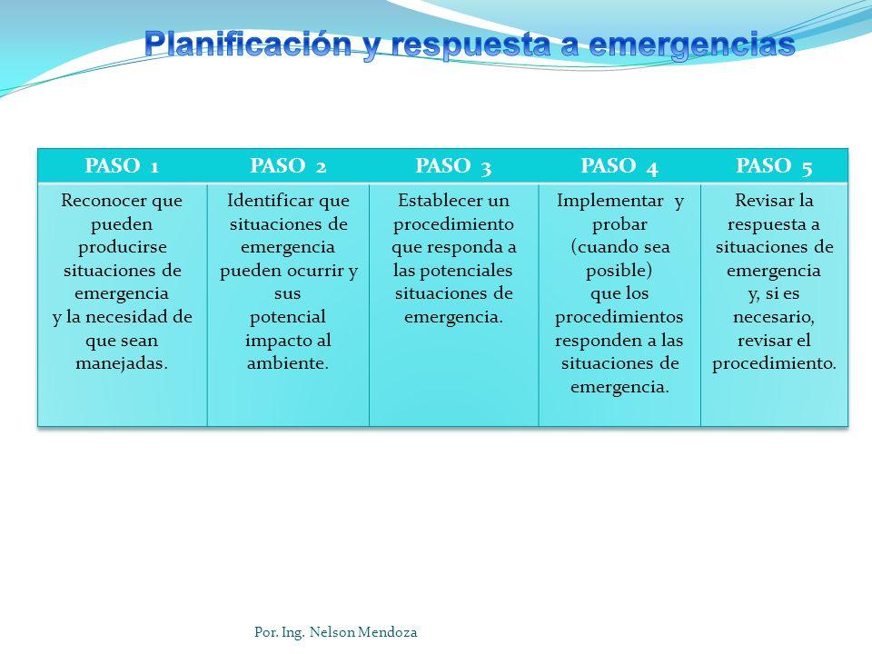 Planificación y respuesta a emergencias