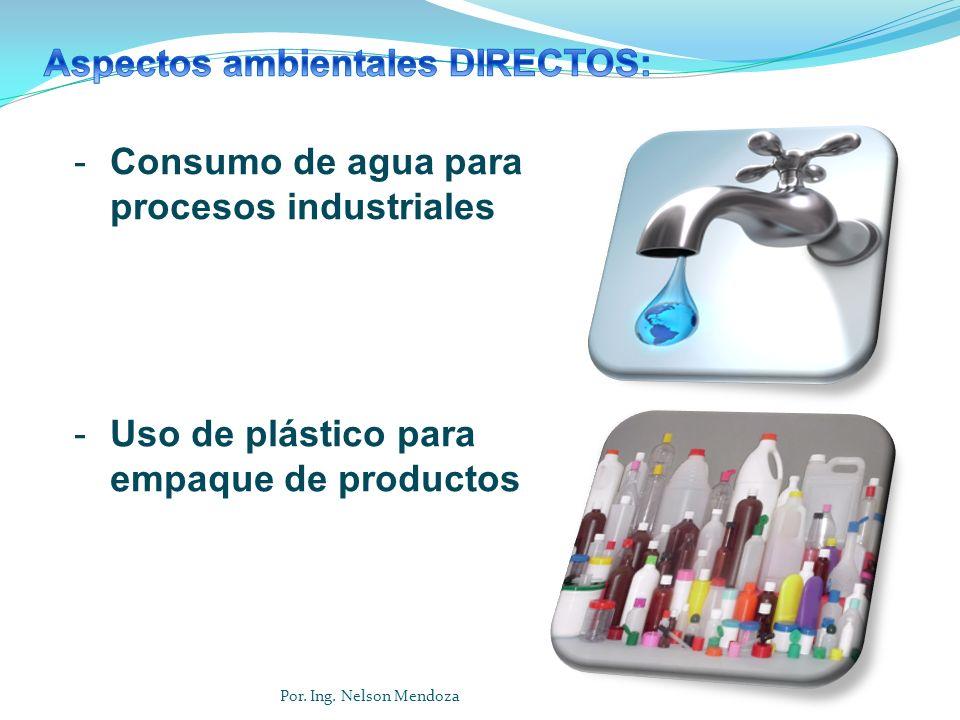 Aspectos ambientales DIRECTOS: