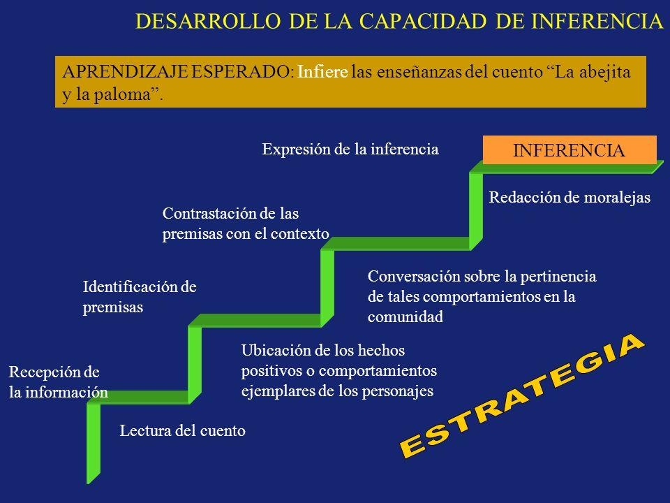DESARROLLO DE LA CAPACIDAD DE INFERENCIA