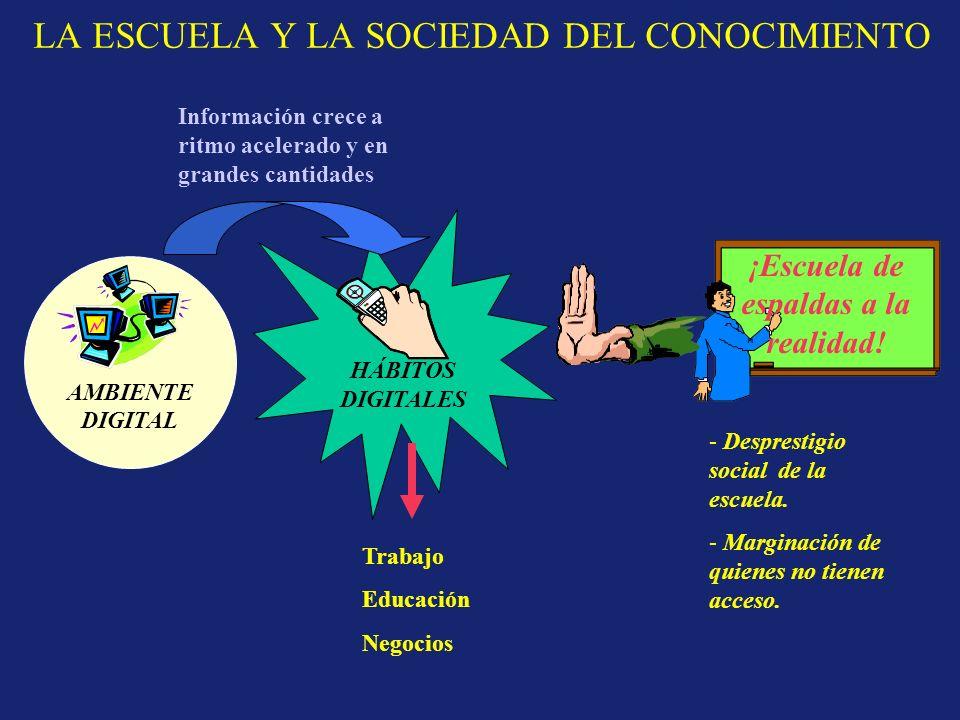 LA ESCUELA Y LA SOCIEDAD DEL CONOCIMIENTO