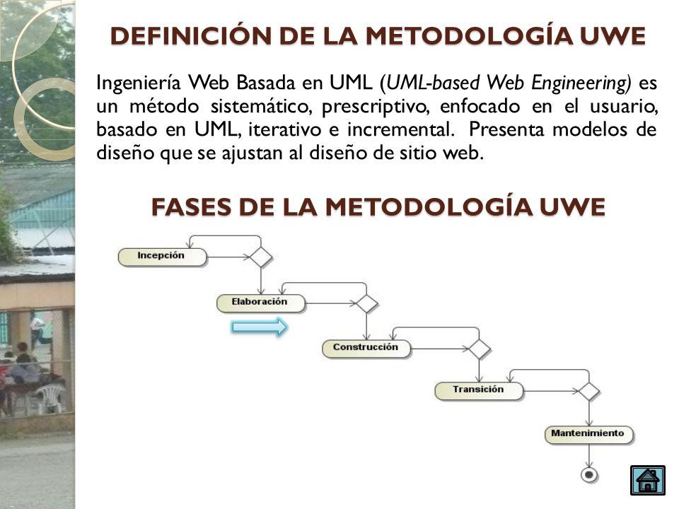 DEFINICIÓN DE LA METODOLOGÍA UWE FASES DE LA METODOLOGÍA UWE