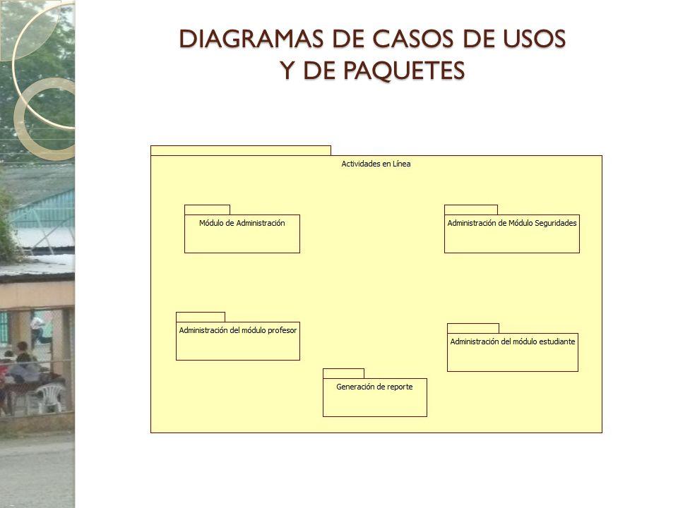 DIAGRAMAS DE CASOS DE USOS Y DE PAQUETES