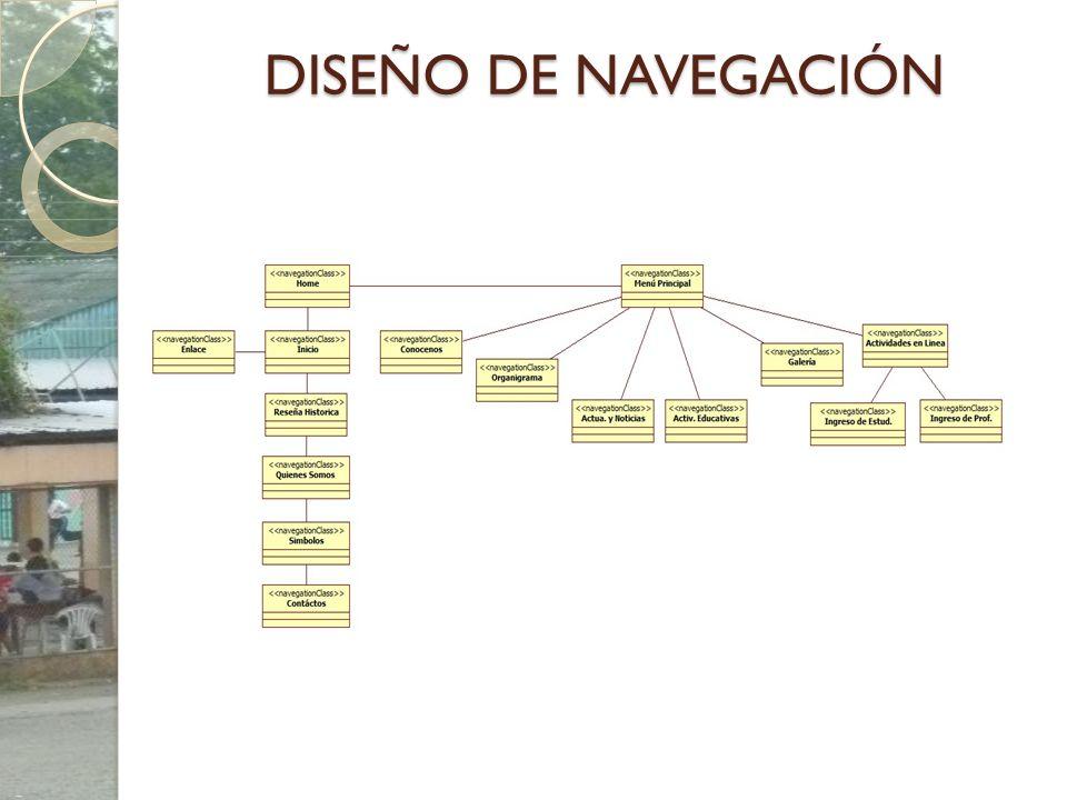 DISEÑO DE NAVEGACIÓN