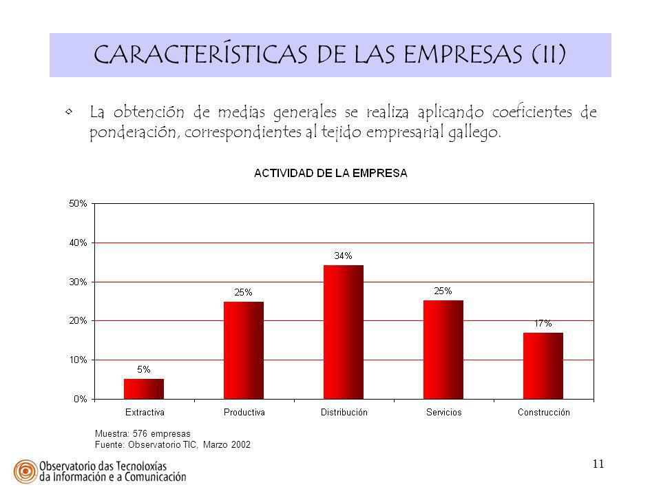 CARACTERÍSTICAS DE LAS EMPRESAS (II)