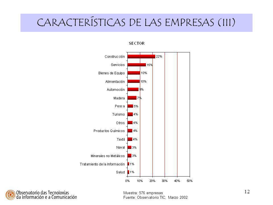 CARACTERÍSTICAS DE LAS EMPRESAS (III)
