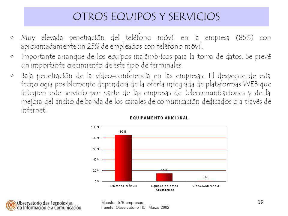 OTROS EQUIPOS Y SERVICIOS