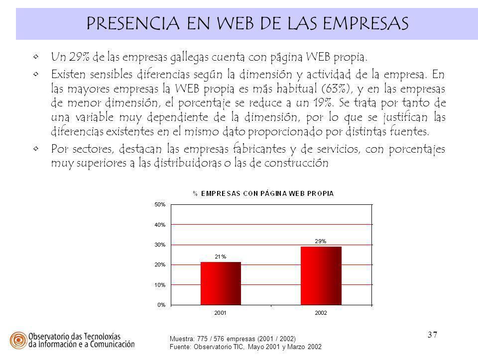 PRESENCIA EN WEB DE LAS EMPRESAS