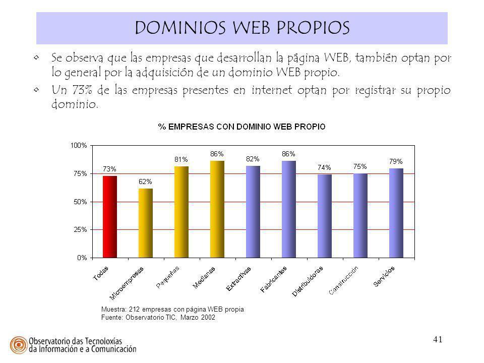 DOMINIOS WEB PROPIOS