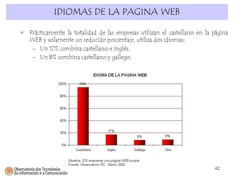 IDIOMAS DE LA PAGINA WEB