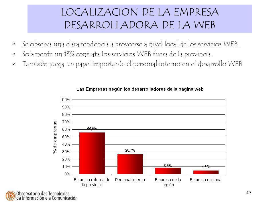 LOCALIZACION DE LA EMPRESA DESARROLLADORA DE LA WEB