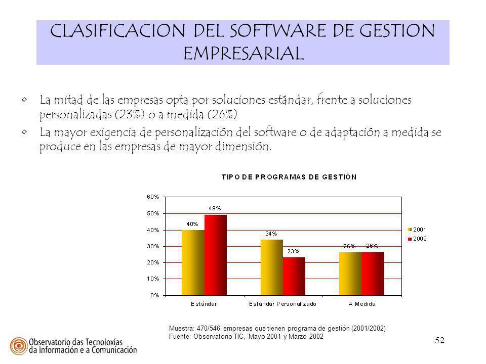 CLASIFICACION DEL SOFTWARE DE GESTION EMPRESARIAL