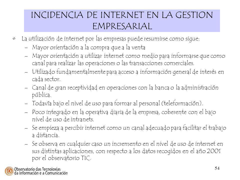 INCIDENCIA DE INTERNET EN LA GESTION EMPRESARIAL