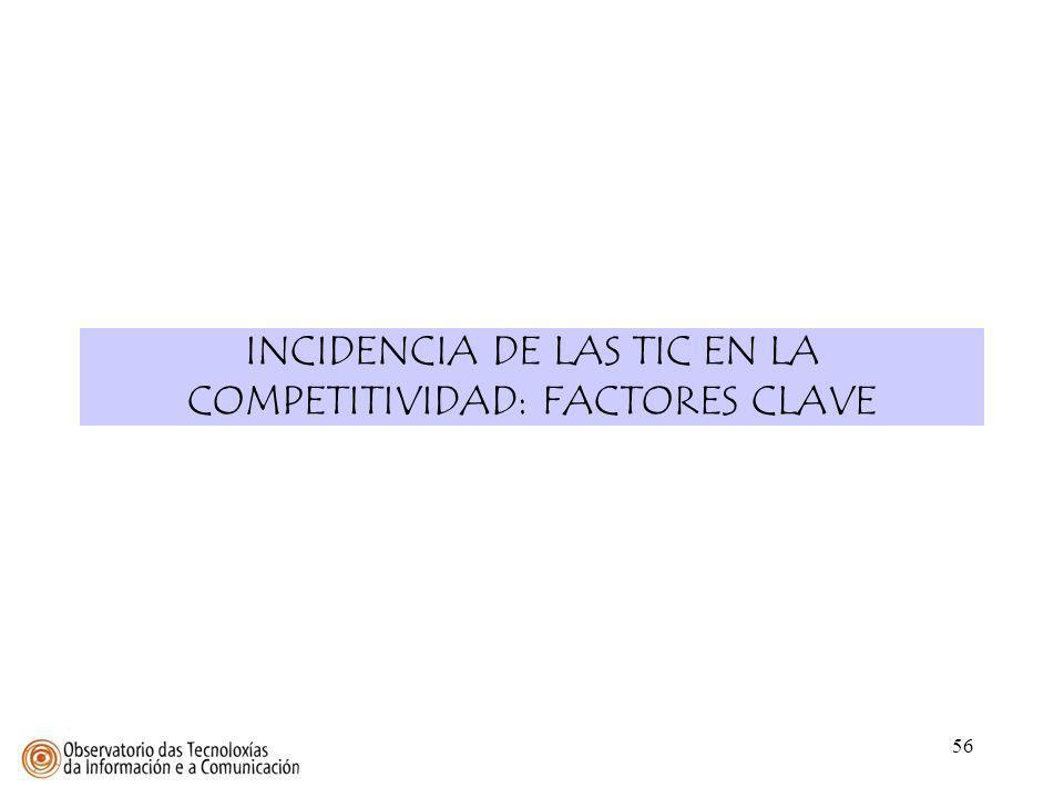 INCIDENCIA DE LAS TIC EN LA COMPETITIVIDAD: FACTORES CLAVE
