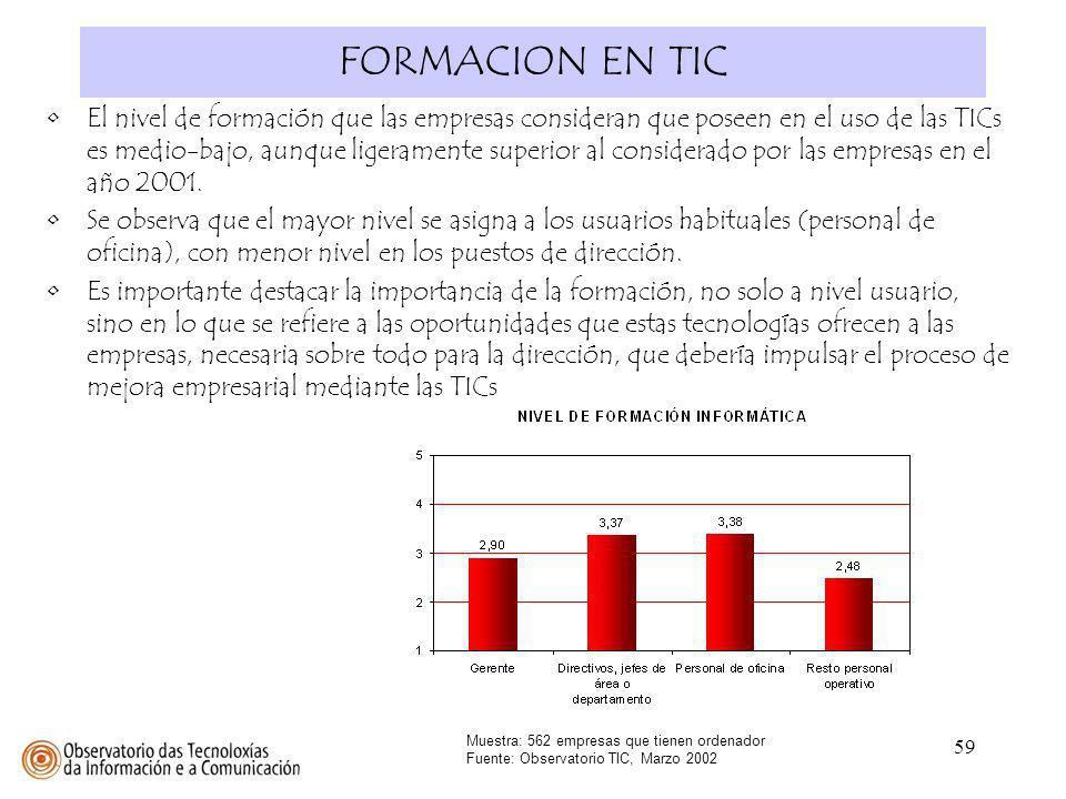 FORMACION EN TIC