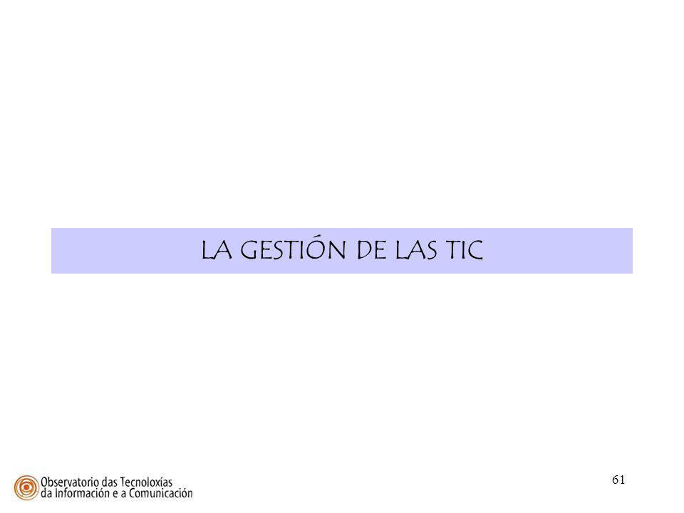 LA GESTIÓN DE LAS TIC