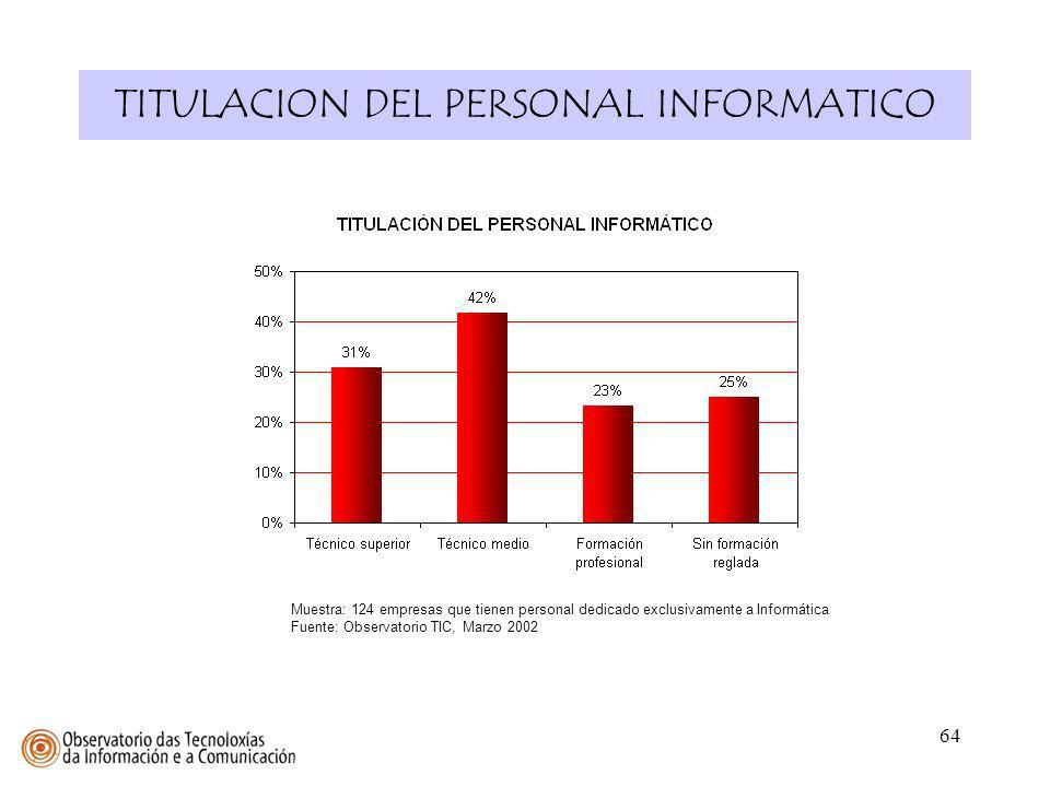 TITULACION DEL PERSONAL INFORMATICO