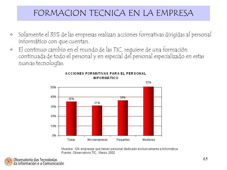 FORMACION TECNICA EN LA EMPRESA
