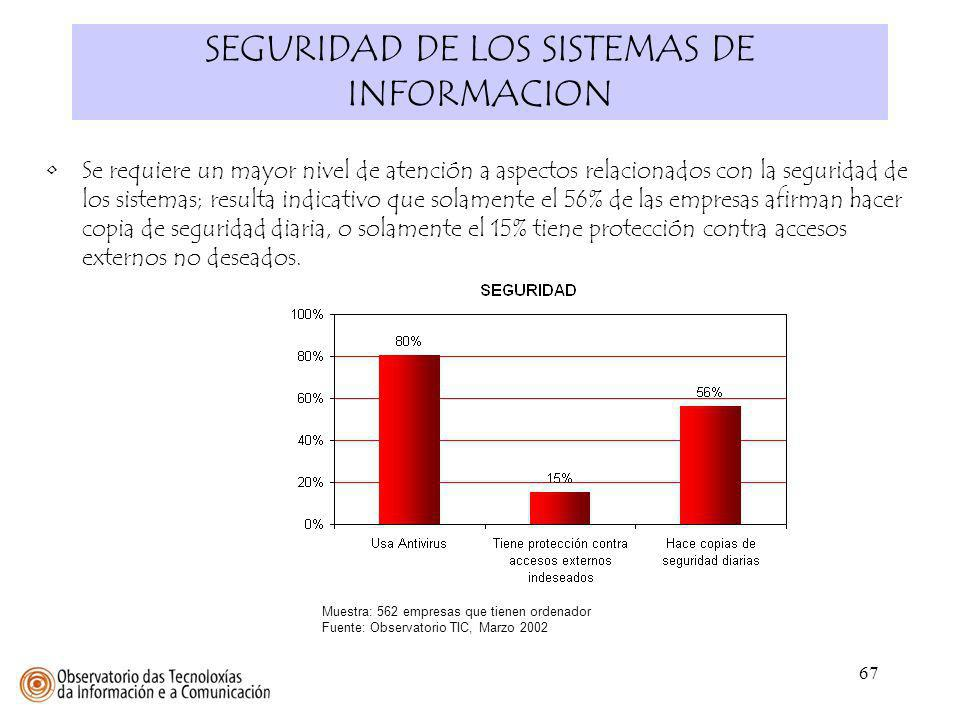 SEGURIDAD DE LOS SISTEMAS DE INFORMACION