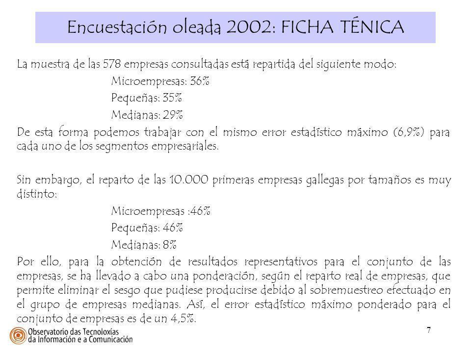 Encuestación oleada 2002: FICHA TÉNICA