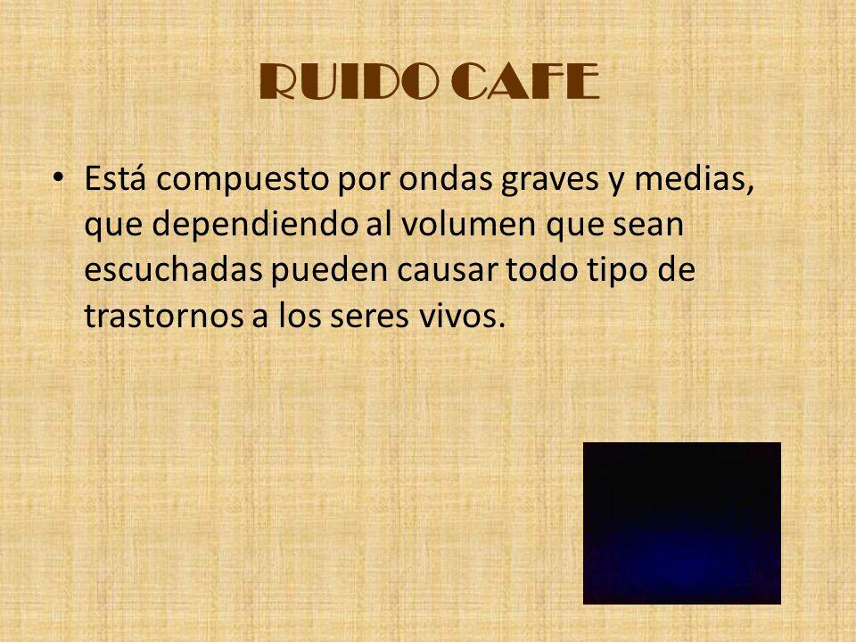 RUIDO CAFE