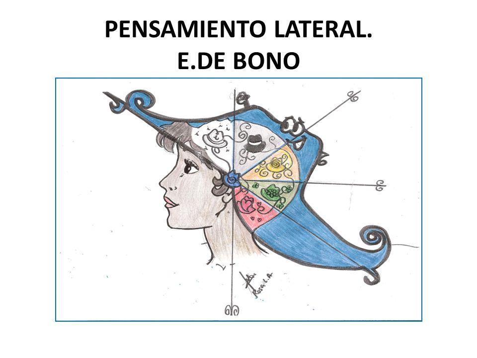 PENSAMIENTO LATERAL. E.DE BONO