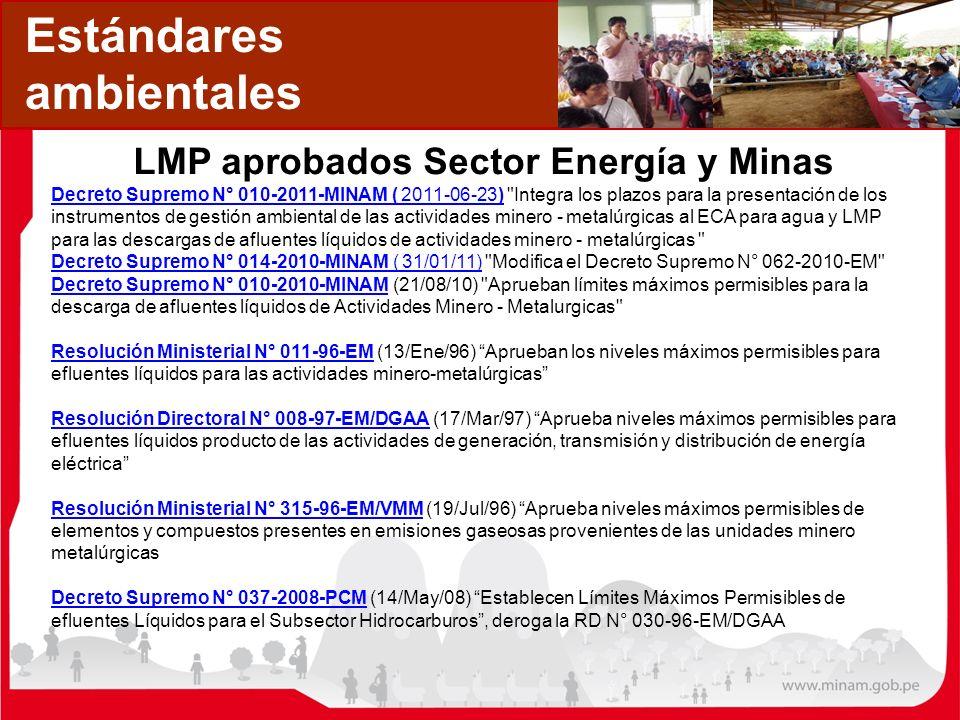 LMP aprobados Sector Energía y Minas