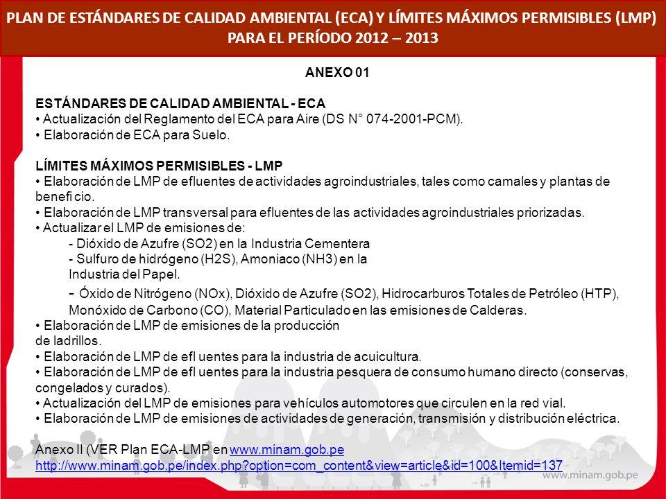 PLAN DE ESTÁNDARES DE CALIDAD AMBIENTAL (ECA) Y LÍMITES MÁXIMOS PERMISIBLES (LMP)