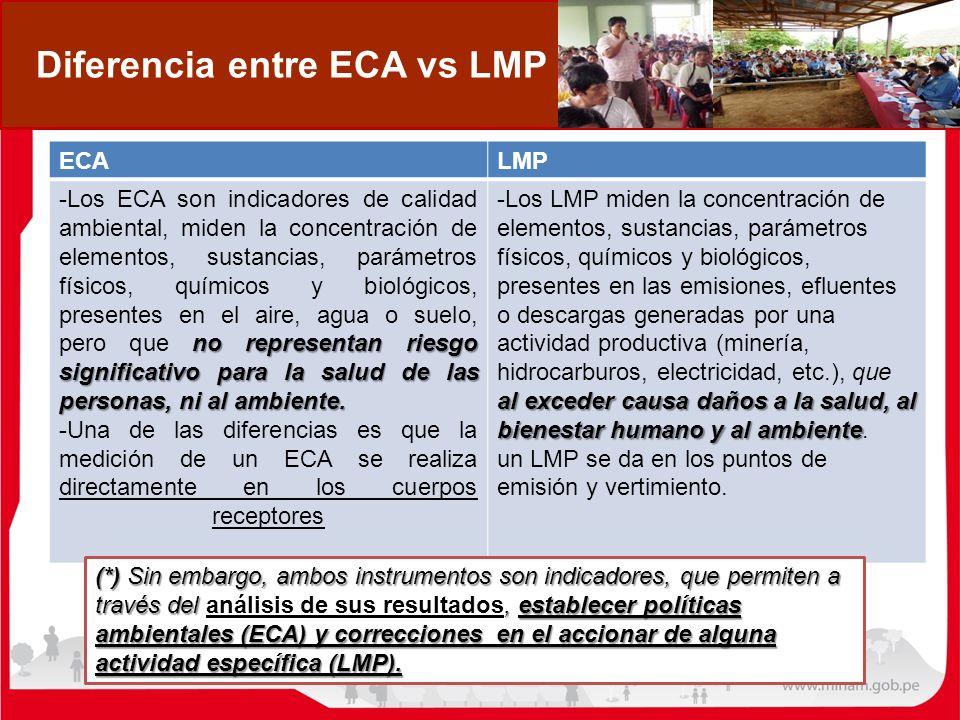 Diferencia entre ECA vs LMP
