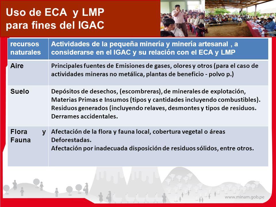 Uso de ECA y LMP para fines del IGAC recursos naturales