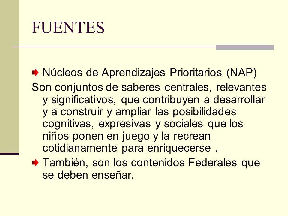 FUENTES Núcleos de Aprendizajes Prioritarios (NAP)