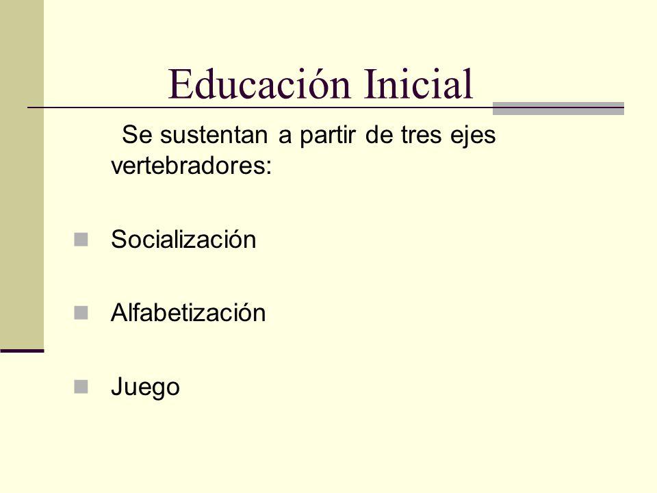 Educación Inicial Se sustentan a partir de tres ejes vertebradores: