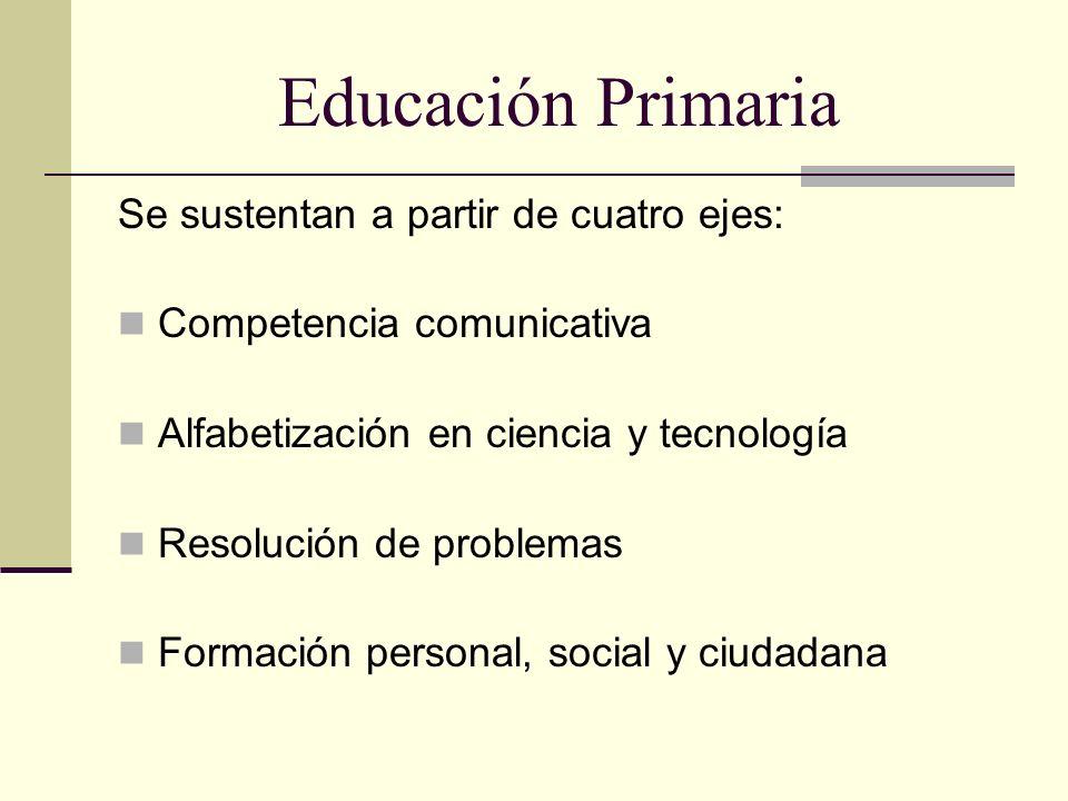 Educación Primaria Se sustentan a partir de cuatro ejes: