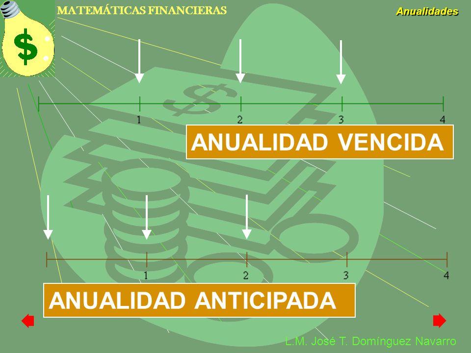 ANUALIDAD VENCIDA ANUALIDAD ANTICIPADA