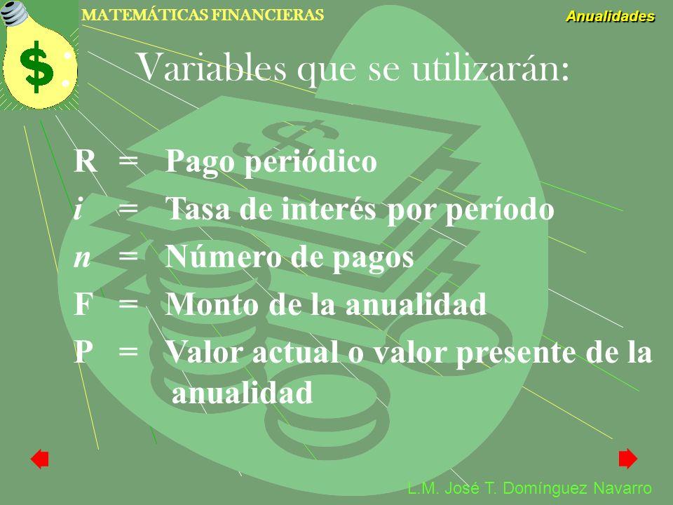 Variables que se utilizarán: