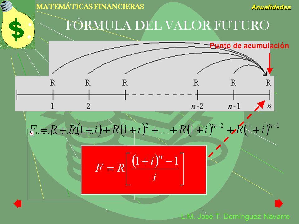 FÓRMULA DEL VALOR FUTURO