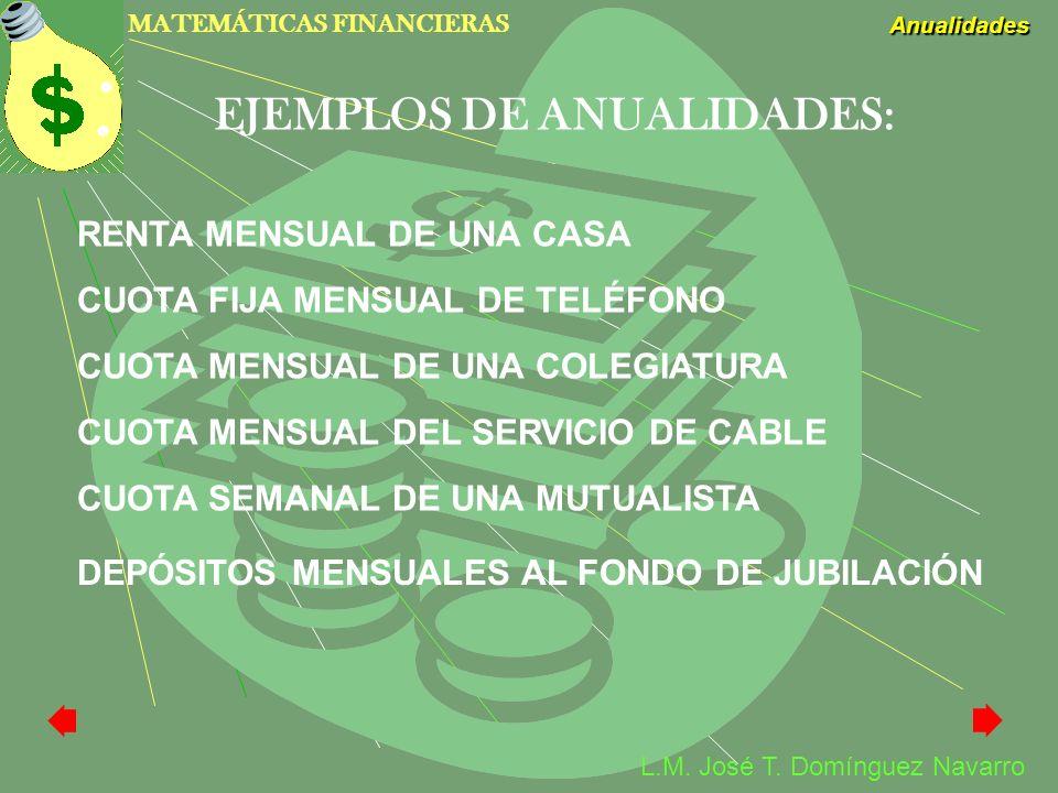 EJEMPLOS DE ANUALIDADES: