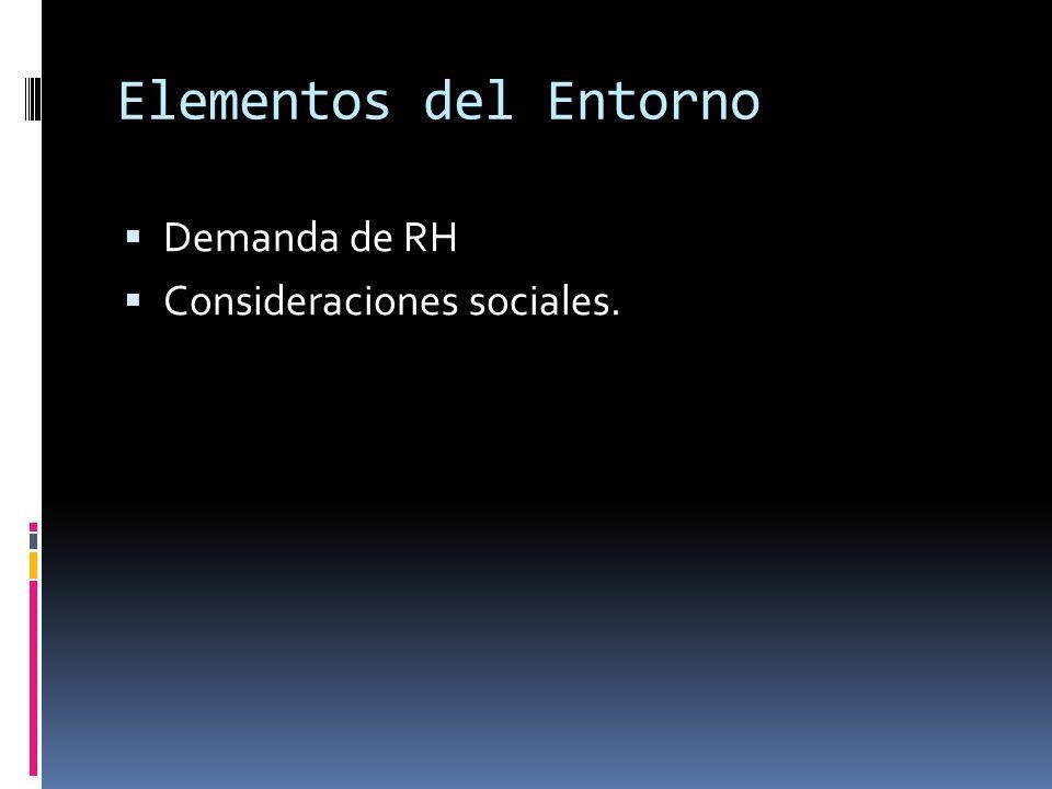 Elementos del Entorno Demanda de RH Consideraciones sociales.
