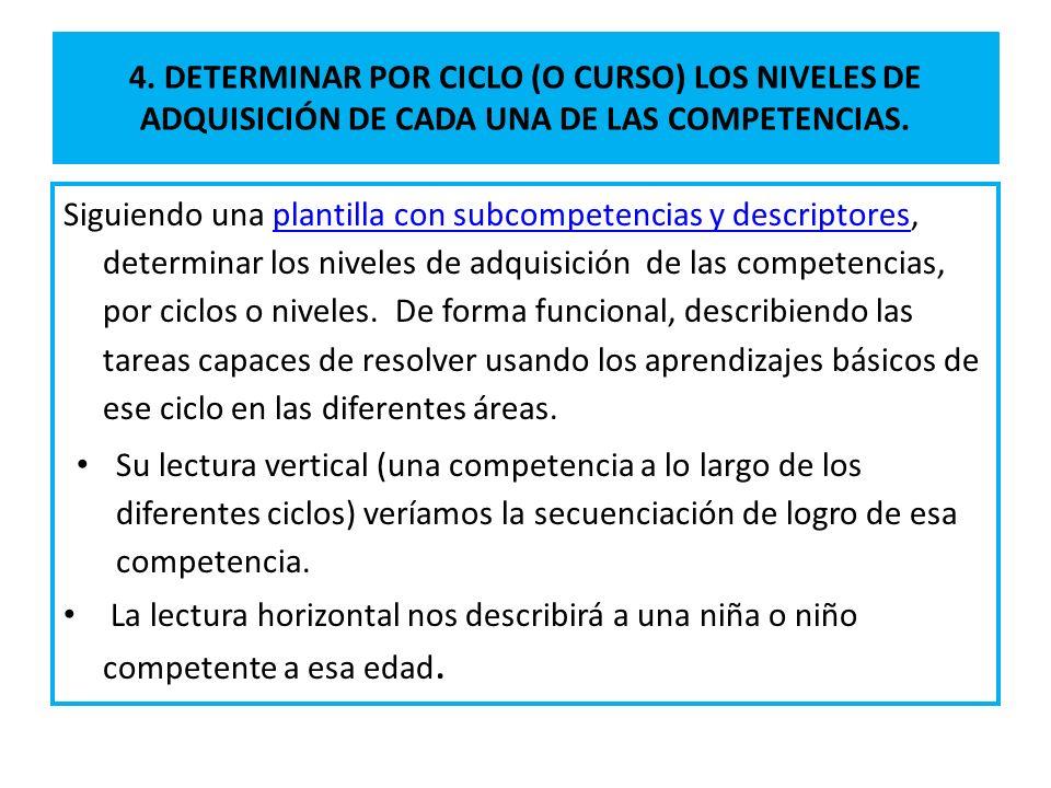 4. DETERMINAR POR CICLO (O CURSO) LOS NIVELES DE ADQUISICIÓN DE CADA UNA DE LAS COMPETENCIAS.