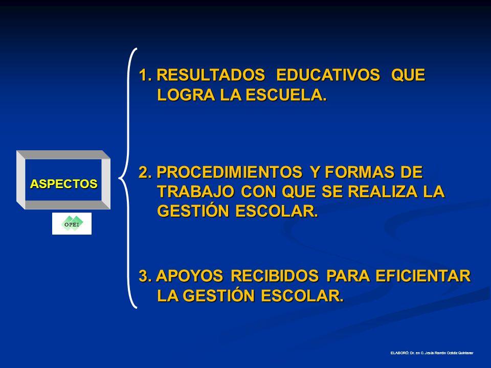 1. RESULTADOS EDUCATIVOS QUE LOGRA LA ESCUELA.