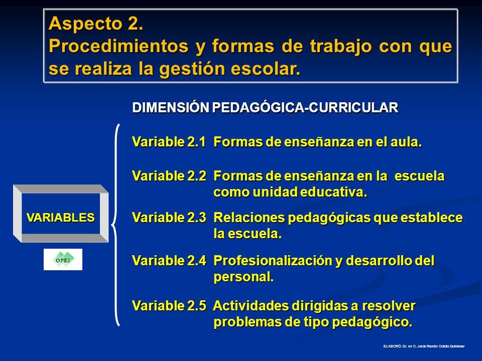 Aspecto 2. Procedimientos y formas de trabajo con que se realiza la gestión escolar. DIMENSIÓN PEDAGÓGICA-CURRICULAR.