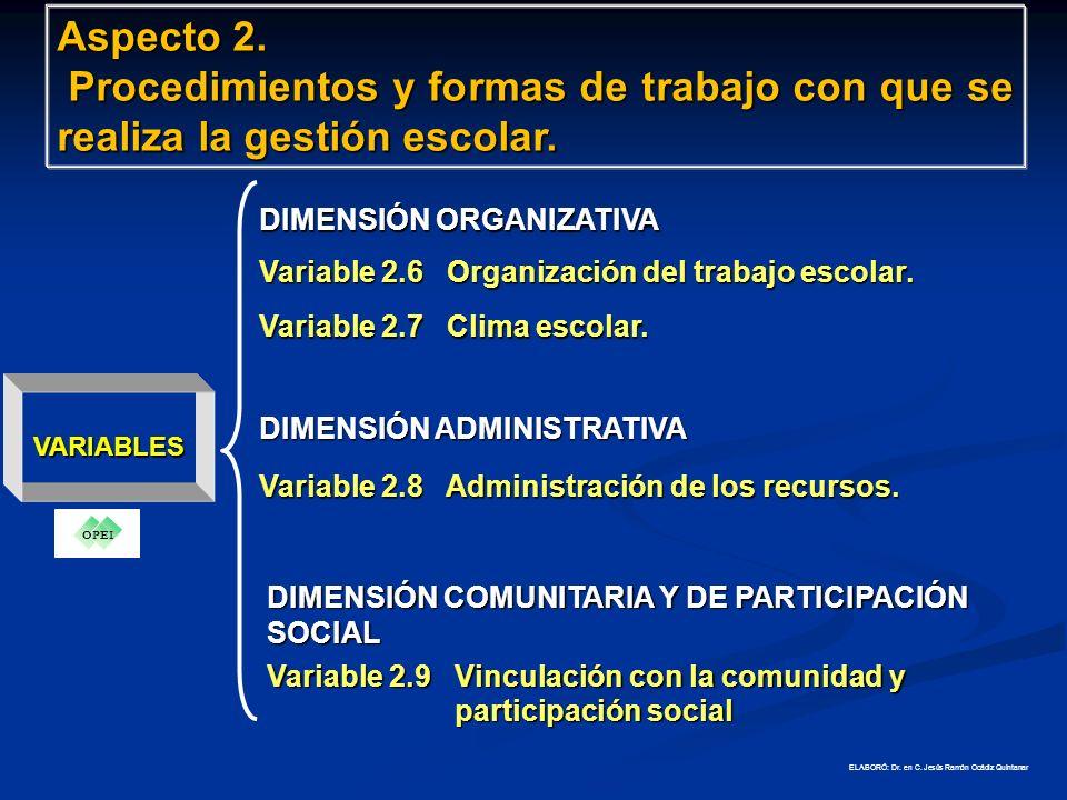 Aspecto 2. Procedimientos y formas de trabajo con que se realiza la gestión escolar. DIMENSIÓN ORGANIZATIVA.