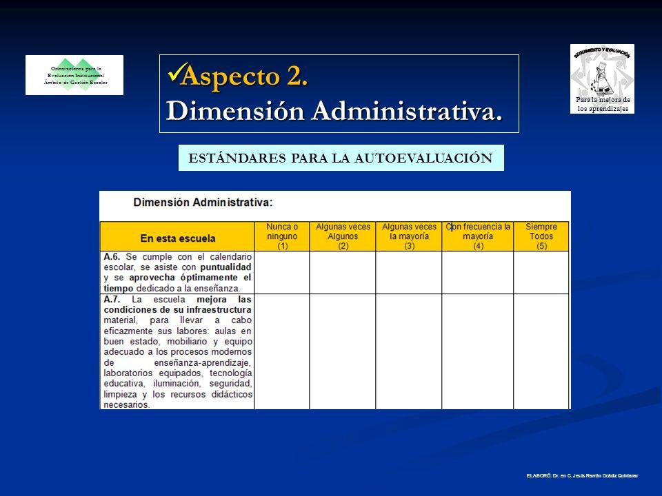 Evaluación Institucional Ámbito de Gestión Escolar