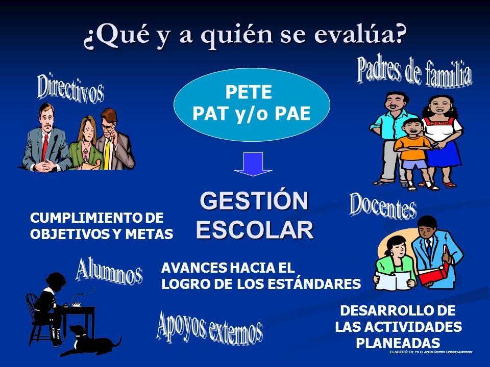 ¿Qué y a quién se evalúa GESTIÓN ESCOLAR PETE PAT y/o PAE