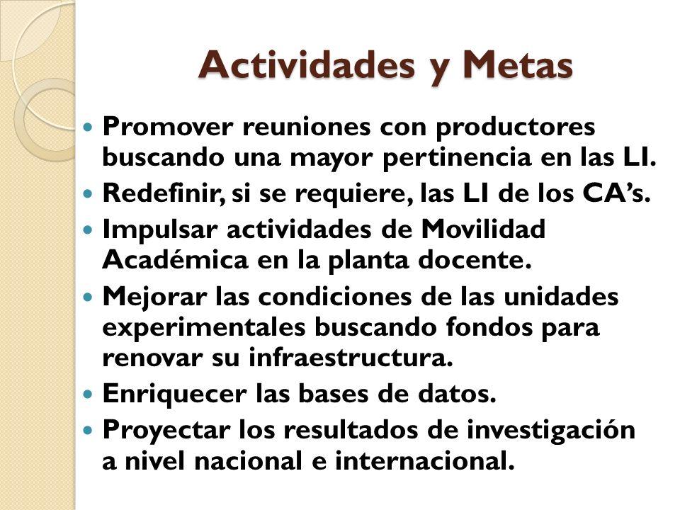 Actividades y Metas Promover reuniones con productores buscando una mayor pertinencia en las LI. Redefinir, si se requiere, las LI de los CA's.