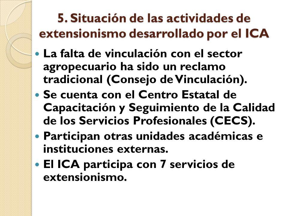 5. Situación de las actividades de extensionismo desarrollado por el ICA