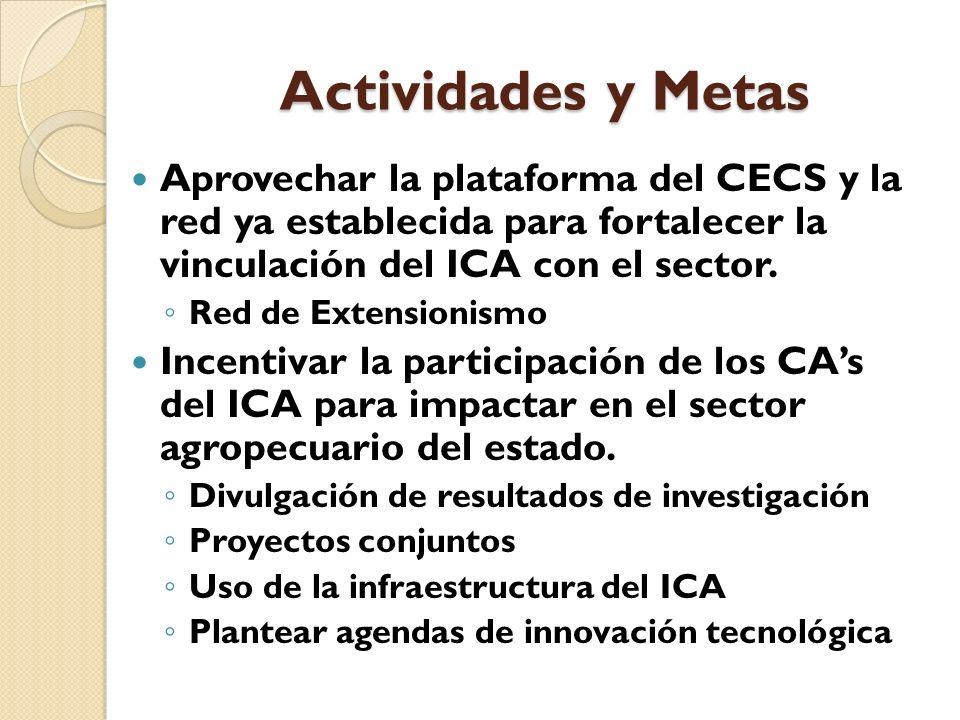 Actividades y Metas Aprovechar la plataforma del CECS y la red ya establecida para fortalecer la vinculación del ICA con el sector.