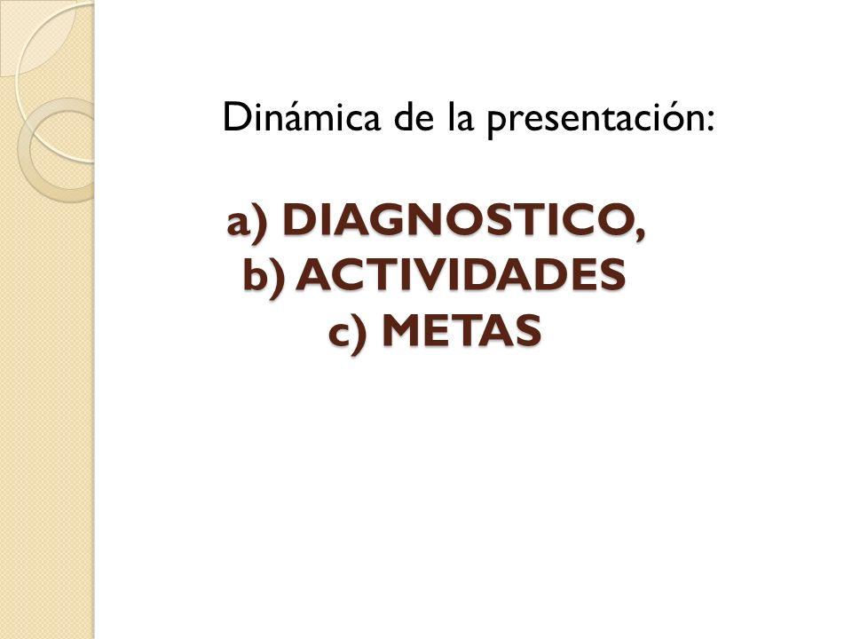 a) DIAGNOSTICO, b) ACTIVIDADES c) METAS