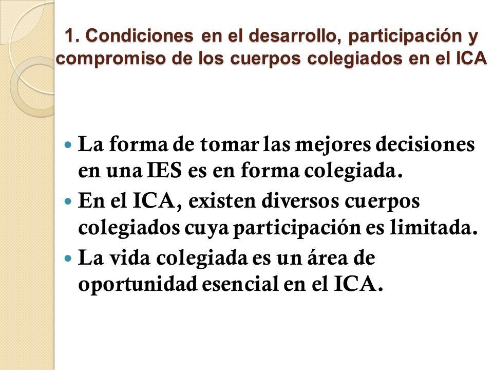 La vida colegiada es un área de oportunidad esencial en el ICA.
